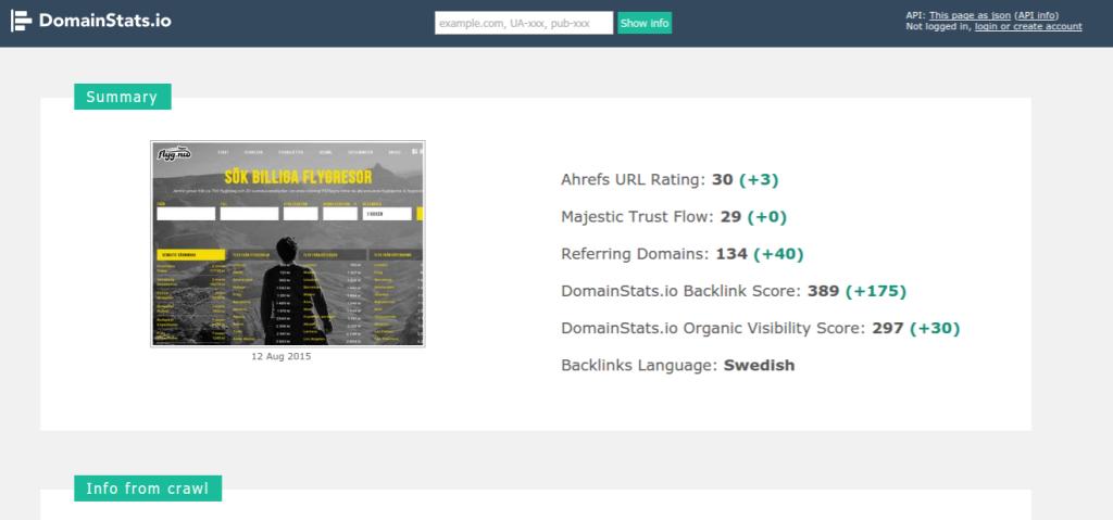 Domainstats.io