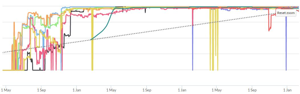 hemstädning graf